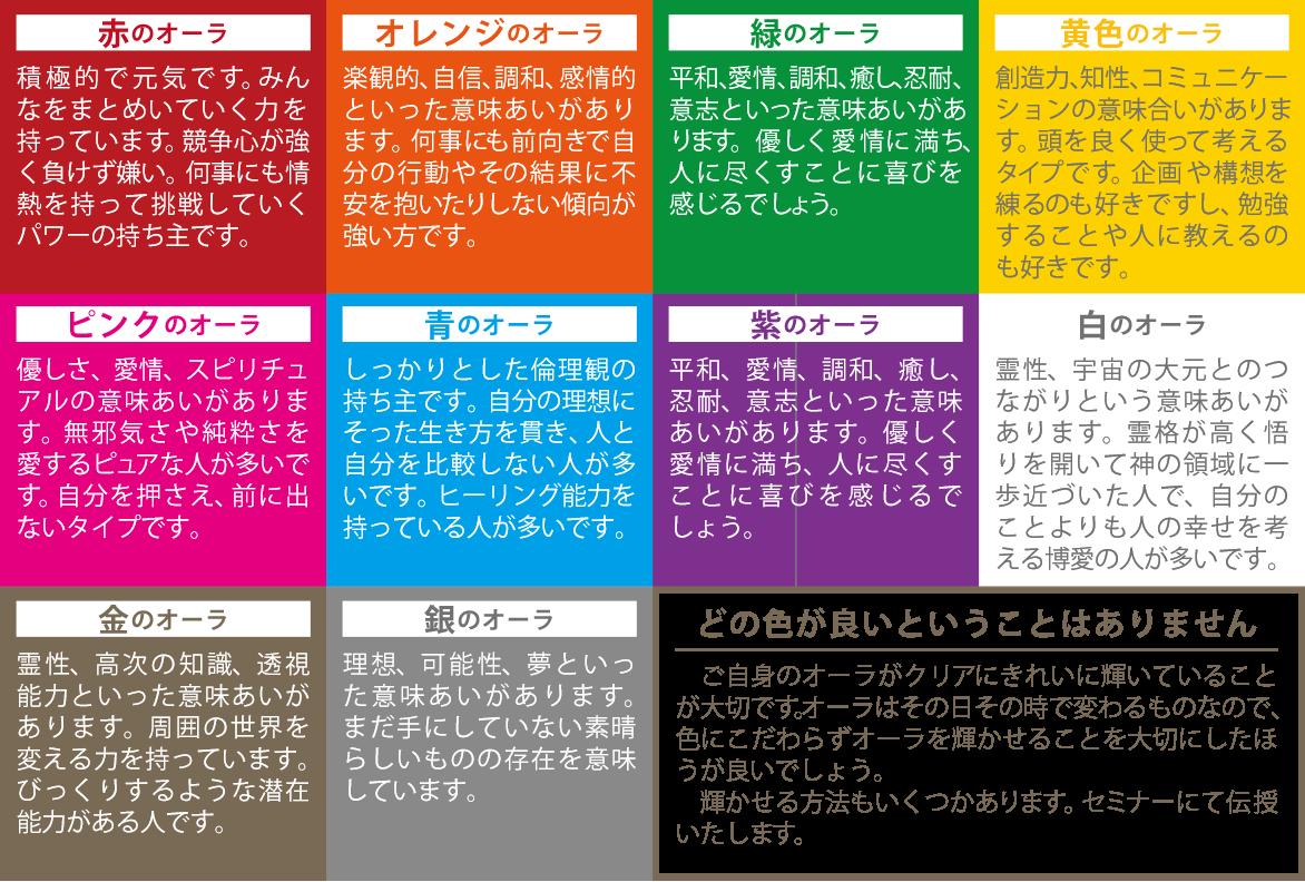 aura_table